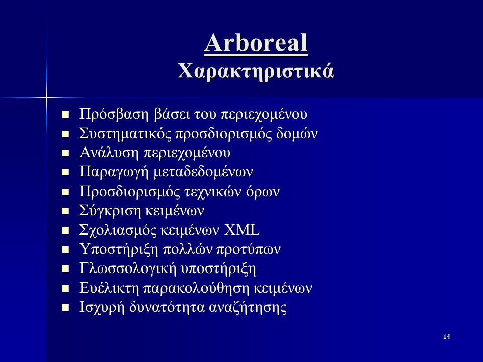 14 Arboreal Χαρακτηριστικά Πρόσβαση βάσει του περιεχομένου Πρόσβαση βάσει του περιεχομένου Συστηματικός προσδιορισμός δομών Συστηματικός προσδιορισμός δομών Ανάλυση περιεχομένου Ανάλυση περιεχομένου Παραγωγή μεταδεδομένων Παραγωγή μεταδεδομένων Προσδιορισμός τεχνικών όρων Προσδιορισμός τεχνικών όρων Σύγκριση κειμένων Σύγκριση κειμένων Σχολιασμός κειμένων XML Σχολιασμός κειμένων XML Υποστήριξη πολλών προτύπων Υποστήριξη πολλών προτύπων Γλωσσολογική υποστήριξη Γλωσσολογική υποστήριξη Ευέλικτη παρακολούθηση κειμένων Ευέλικτη παρακολούθηση κειμένων Ισχυρή δυνατότητα αναζήτησης Ισχυρή δυνατότητα αναζήτησης