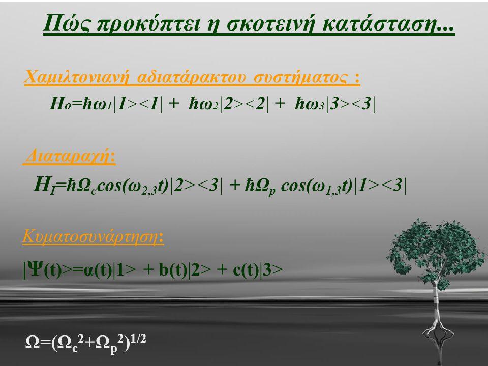 Πώς προκύπτει η σκοτεινή κατάσταση... Χαμιλτονιανή αδιατάρακτου συστήματος : H o =ħω 1 |1 > < 3| Διαταραχή: Η Ι =ħΩ c cos(ω 2,3 t)|2> <3| Κυματοσυνάρτ