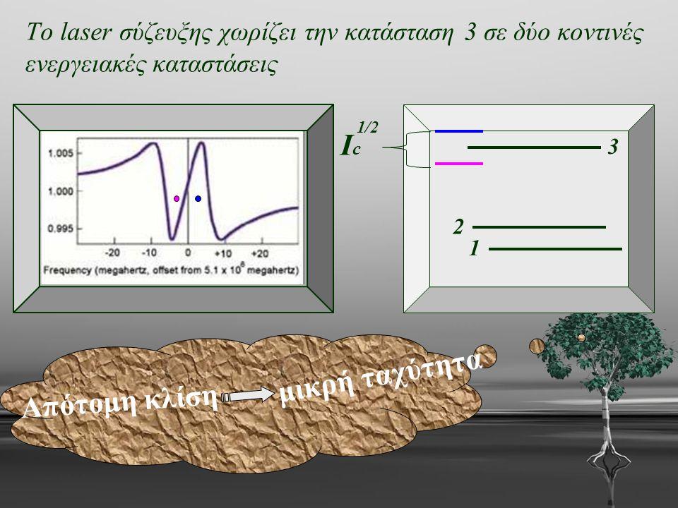 To laser σύζευξης χωρίζει την κατάσταση 3 σε δύο κοντινές ενεργειακές καταστάσεις 3 2 1 ΙcΙc 1/2 Απότομη κλίση μικρή ταχύτητα