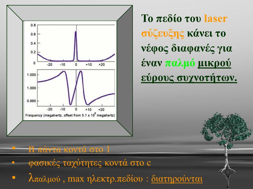 Το πεδίο του laser σύζευξης κάνει το νέφος διαφανές για έναν παλμό μικρού εύρους συχνοτήτων. n πάντα κοντά στο 1 φασικές ταχύτητες κοντά στο c λ παλμο
