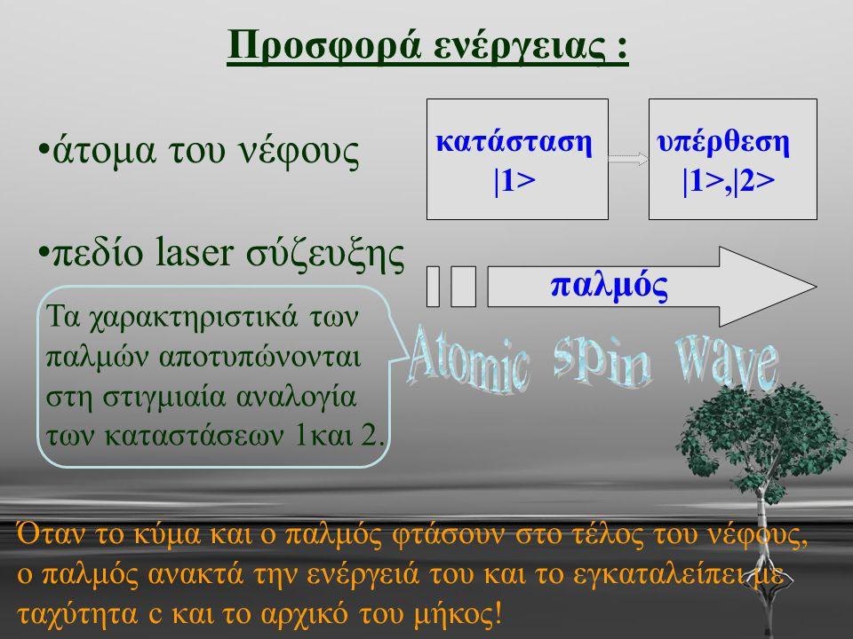 Προσφορά ενέργειας : άτομα του νέφους πεδίο laser σύζευξης παλμός κατάσταση |1> υπέρθεση |1>,|2> Όταν το κύμα και ο παλμός φτάσουν στο τέλος του νέφου