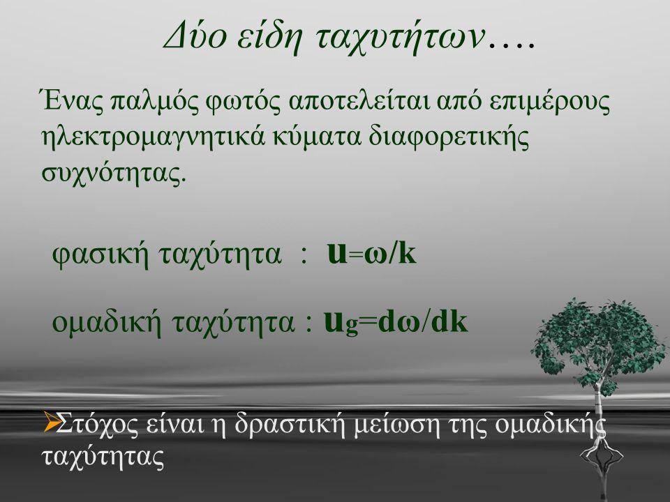 Αρχική συνθήκη : | ψ(t= 0 )> = |1> α (t) = (Ω p 2 /Ω 2 )cos(Ωt) + Ω c 2 /Ω 2 b (t) = (Ω p Ω c /Ω 2 )cos(Ωt) – Ω p Ω c /Ω 2 c (t) = -i(Ωp/Ω)sin(Ωt) Pc = (Ω 2 p /Ω 2 )sin 2 (Ωt) Αν Ωc >>Ωp, Pc0  Συνεπώς έχουμε υπέρθεση των καταστάσεων |1> και |2> .