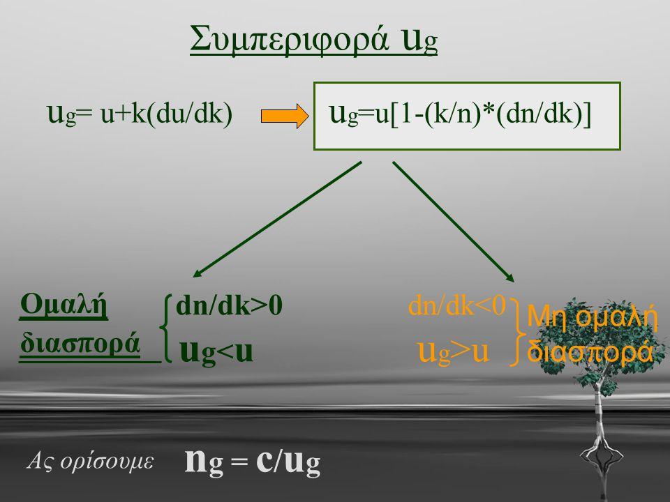 Συμπεριφορά u g u g = u+k(du/dk) u g =u[1-(k/n)*(dn/dk)] Ομαλή διασ π ορά dn/dk>0 dn/dk<0 u g u Μη ομαλή διασ π ορά n g = c / u g Ας ορίσουμε