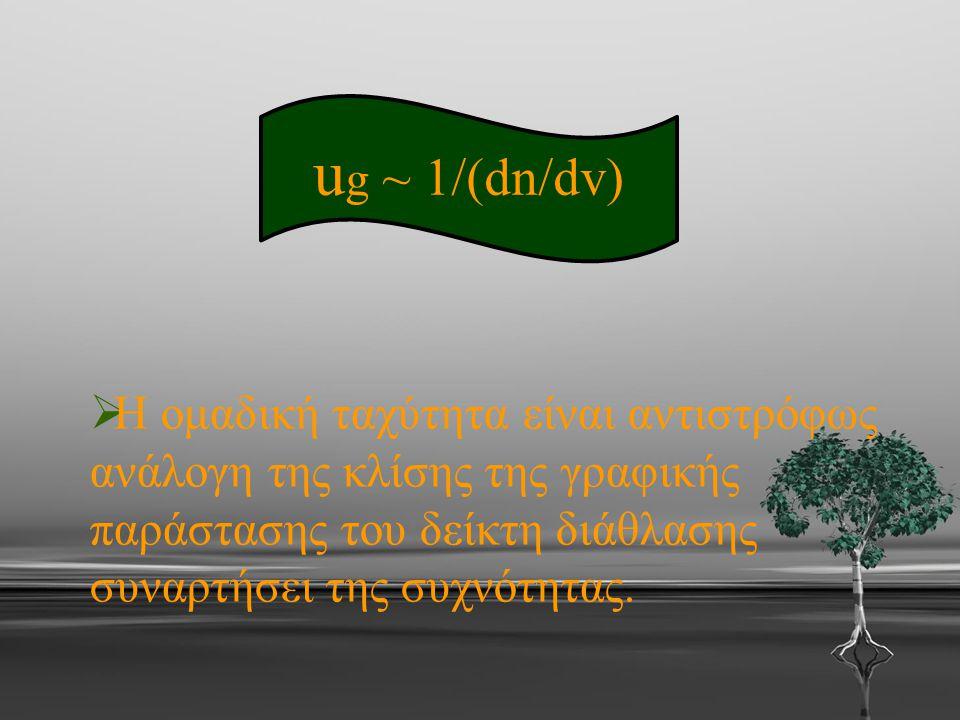 u g ~ 1/(dn/dv)  Η ομαδική ταχύτητα είναι αντιστρόφως ανάλογη της κλίσης της γραφικής παράστασης του δείκτη διάθλασης συναρτήσει της συχνότητας.