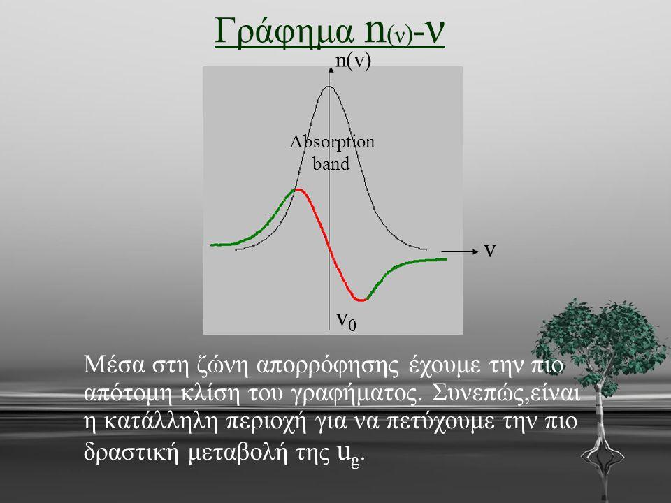 Γράφημα n ( ν ) - ν Μέσα στη ζώνη απορρόφησης έχουμε την πιο απότομη κλίση του γραφήματος. Συνεπώς,είναι η κατάλληλη περιοχή για να πετύχουμε την πιο