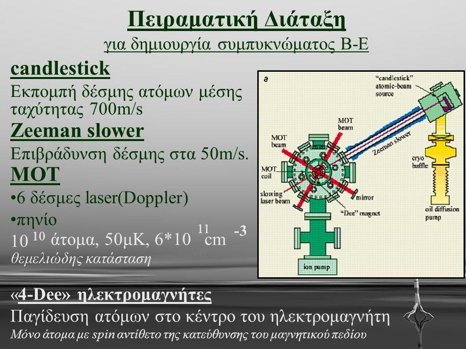 Πειραματική Διάταξη για δημιουργία συμπυκνώματος Β-Ε candlestick Εκπομπή δέσμης ατόμων μέσης ταχύτητας 700m/s Zeeman slower Επιβράδυνση δέσμης στα 50m
