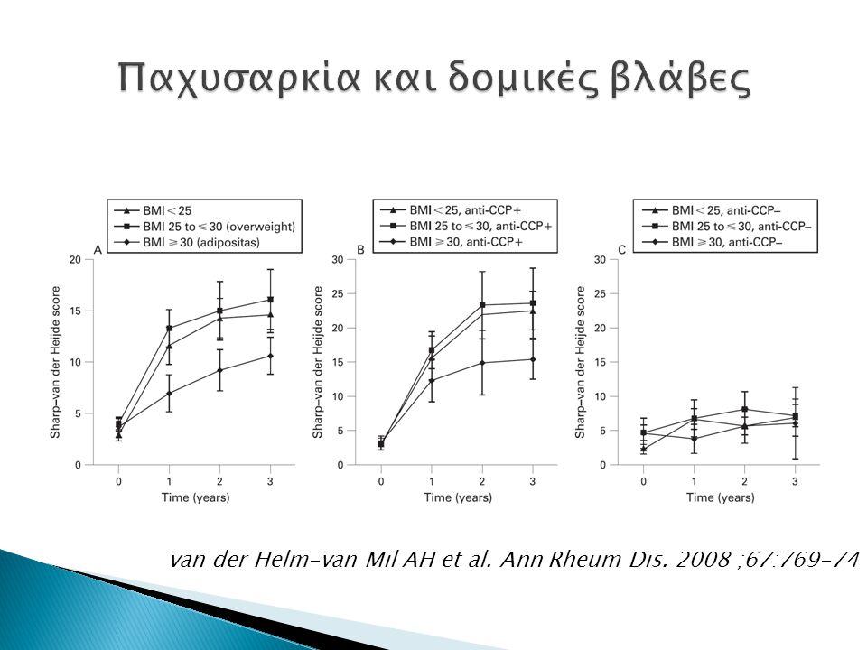 van der Helm-van Mil AH et al. Ann Rheum Dis. 2008 ;67:769-74