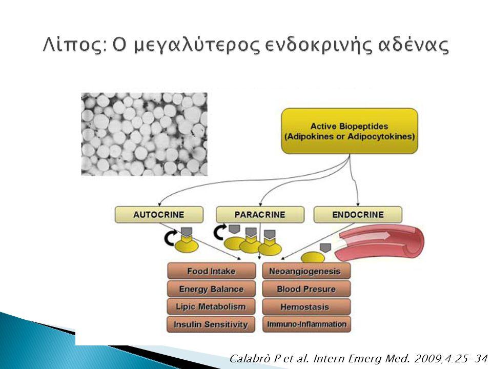 Calabrò P et al. Intern Emerg Med. 2009;4:25-34