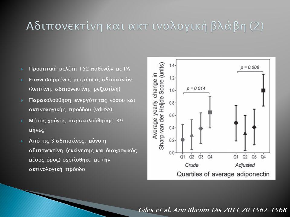 Προοπτική μελέτη 152 ασθενών με ΡΑ  Επανειλημμένες μετρήσεις αδιποκινών (λεπτίνη, αδιπονεκτίνη, ρεζιστίνη)  Παρακολούθηση ενεργότητας νόσου και ακτινολογικής προόδου (vdHSS)  Μέσος χρόνος παρακολούθησης 39 μήνες  Από τις 3 αδιποκίνες, μόνο η αδιπονεκτίνη (εκκίνησης και διαχρονικός μέσος όρος) σχετίσθηκε με την ακτινολογική πρόοδο Giles et al.