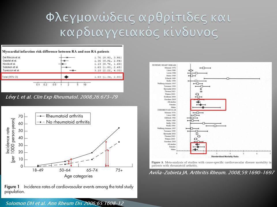 Solomon DH et al. Ann Rheum Dis 2006;65:1608–12 Lévy L et al. Clin Exp Rheumatol. 2008;26:673-79 Aviña-Zubieta JA. Arthritis Rheum. 2008;59:1690-1697