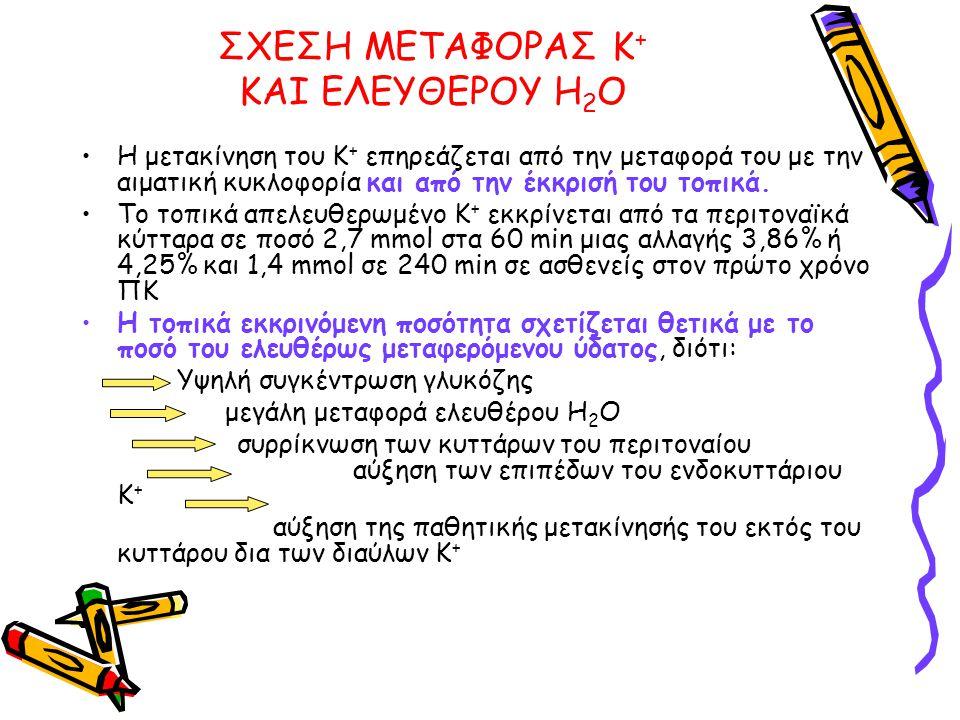 ΣΧΕΣΗ ΜΕΤΑΦΟΡΑΣ Κ + ΚΑΙ ΕΛΕΥΘΕΡΟΥ Η 2 Ο Η μετακίνηση του Κ + επηρεάζεται από την μεταφορά του με την αιματική κυκλοφορία και από την έκκρισή του τοπικά.