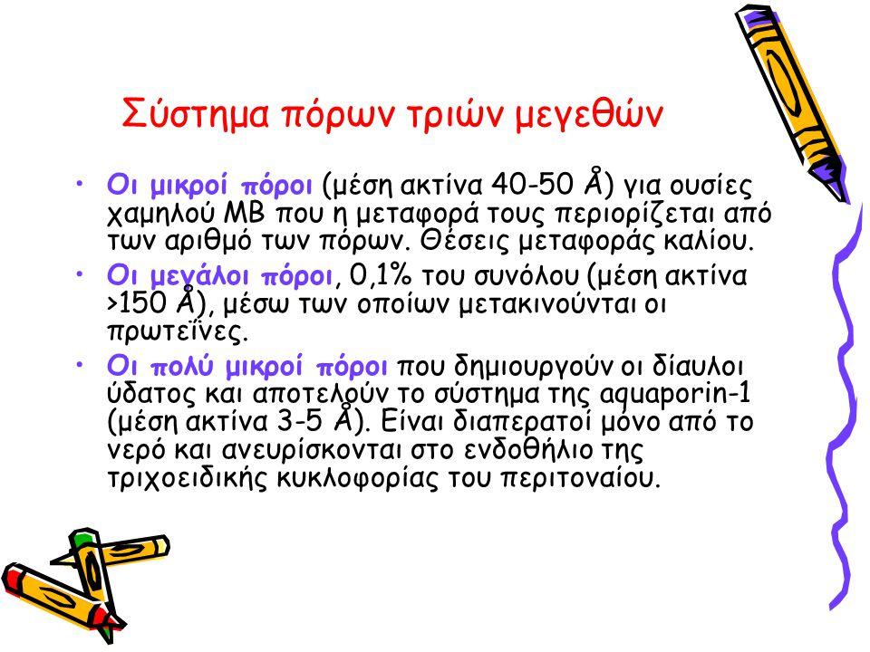 Nefrologia 2010;30(1):95-102 | Doi.