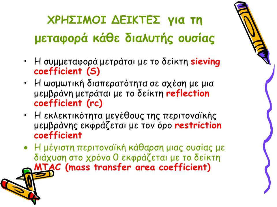 ΧΡΗΣΙΜΟΙ ΔΕΙΚΤΕΣ για τη μεταφορά κάθε διαλυτής ουσίας Η συμμεταφορά μετράται με το δείκτη sieving coefficient (S) Η ωσμωτική διαπερατότητα σε σχέση με μια μεμβράνη μετράται με το δείκτη reflection coefficient (rc) Η εκλεκτικότητα μεγέθους της περιτοναϊκής μεμβράνης εκφράζεται με τον όρο restriction coefficient  Η μέγιστη περιτοναϊκή κάθαρση μιας ουσίας με διάχυση στο χρόνο 0 εκφράζεται με το δείκτη MTAC (mass transfer area coefficient)