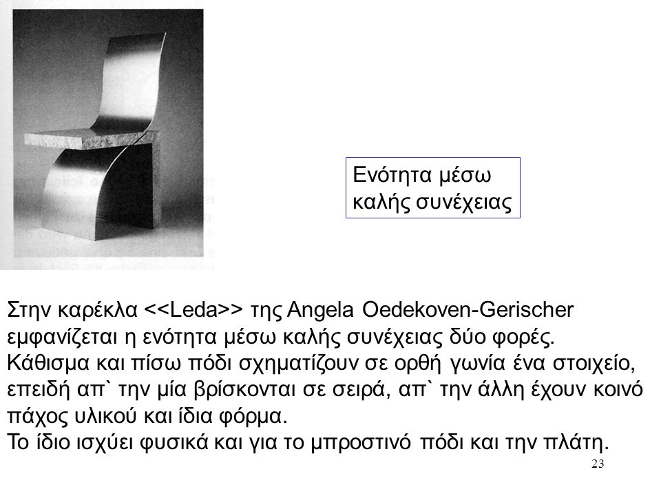 23 Ενότητα μέσω καλής συνέχειας Στην καρέκλα > της Angela Oedekoven-Gerischer εμφανίζεται η ενότητα μέσω καλής συνέχειας δύο φορές. Κάθισμα και πίσω π