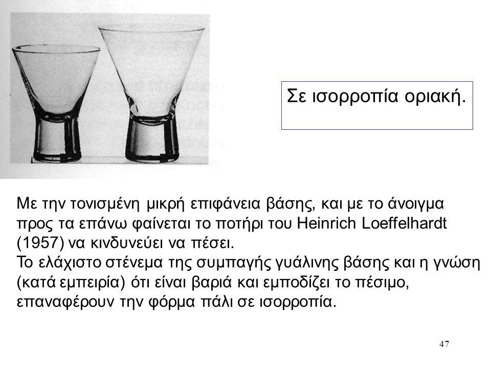 47 Σε ισορροπία οριακή. Με την τονισμένη μικρή επιφάνεια βάσης, και με το άνοιγμα προς τα επάνω φαίνεται το ποτήρι του Heinrich Loeffelhardt (1957) να