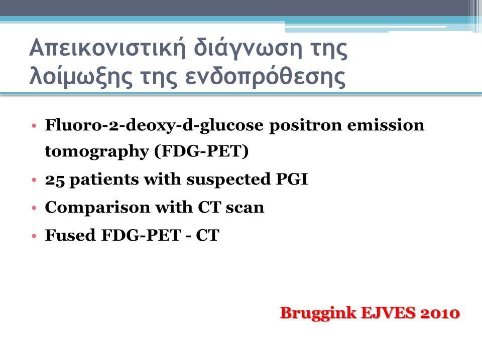 Απεικονιστική διάγνωση της λοίμωξης της ενδοπρόθεσης Fluoro-2-deoxy-d-glucose positron emission tomography (FDG-PET) 25 patients with suspected PGI Co
