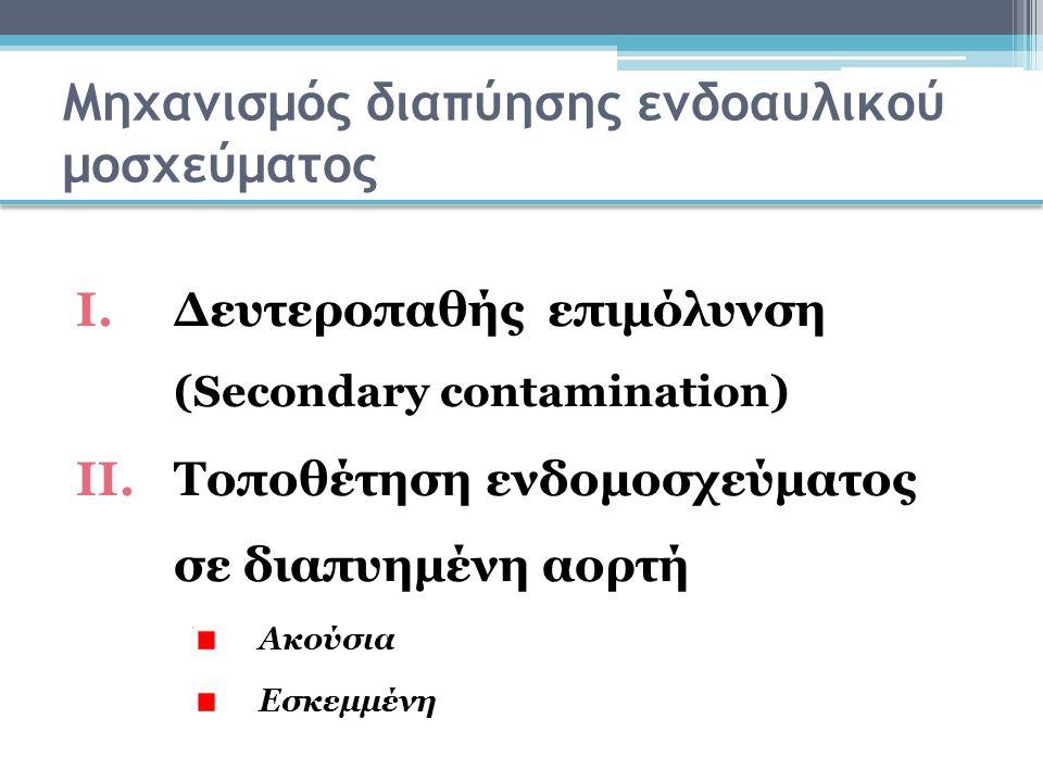 Μηχανισμός διαπύησης ενδοαυλικού μοσχεύματος I.Δευτεροπαθής επιμόλυνση (Secondary contamination) II.Τοποθέτηση ενδομοσχεύματος σε διαπυημένη αορτή Ακο