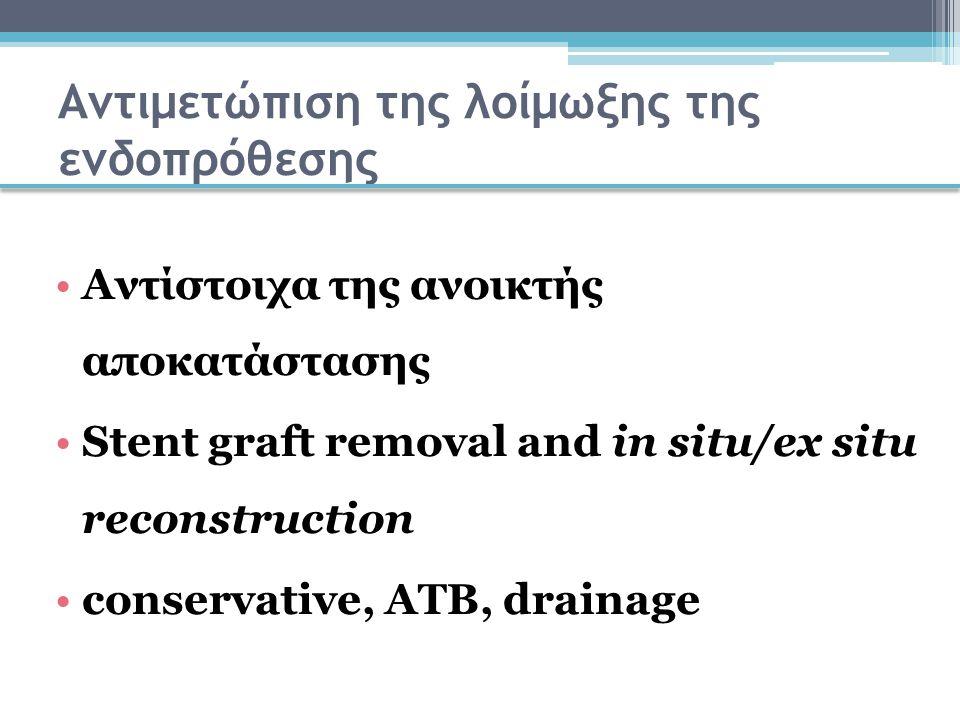 Αντιμετώπιση της λοίμωξης της ενδοπρόθεσης Αντίστοιχα της ανοικτής αποκατάστασης Stent graft removal and in situ/ex situ reconstruction conservative,