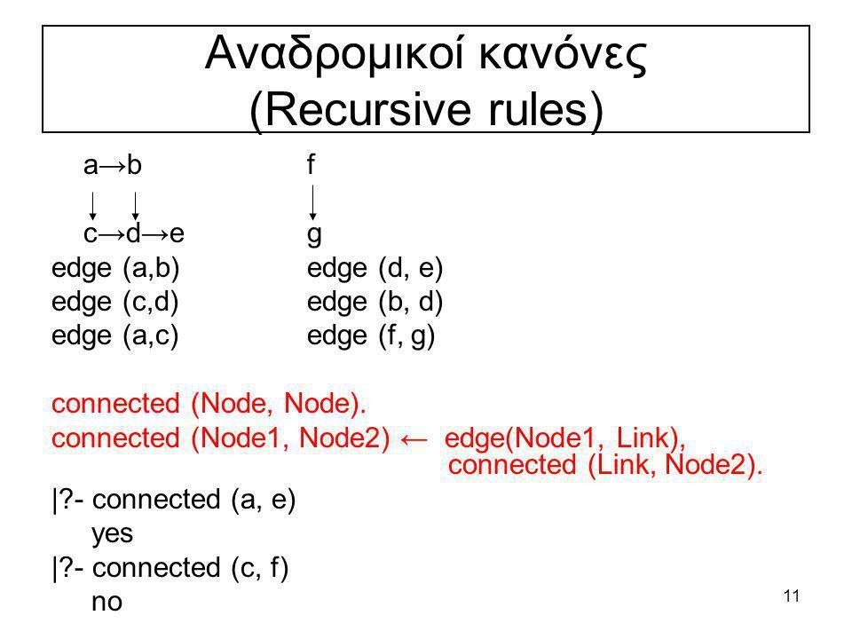 11 Αναδρομικοί κανόνες (Recursive rules) a→bf c→d→eg edge (a,b)edge (d, e) edge (c,d)edge (b, d) edge (a,c)edge (f, g) connected (Node, Node). connect