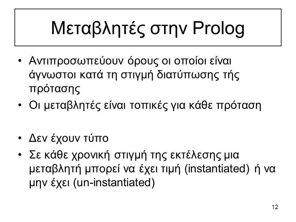 12 Μεταβλητές στην Prolog Αντιπροσωπεύουν όρους οι οποίοι είναι άγνωστοι κατά τη στιγμή διατύπωσης τής πρότασης Οι μεταβλητές είναι τοπικές για κάθε π