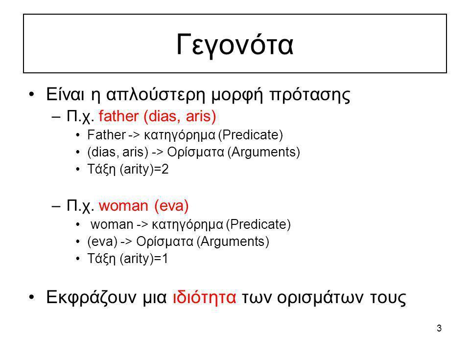3 Γεγονότα Είναι η απλούστερη μορφή πρότασης –Π.χ. father (dias, aris) Father -> κατηγόρημα (Predicate) (dias, aris) -> Ορίσματα (Arguments) Τάξη (ari