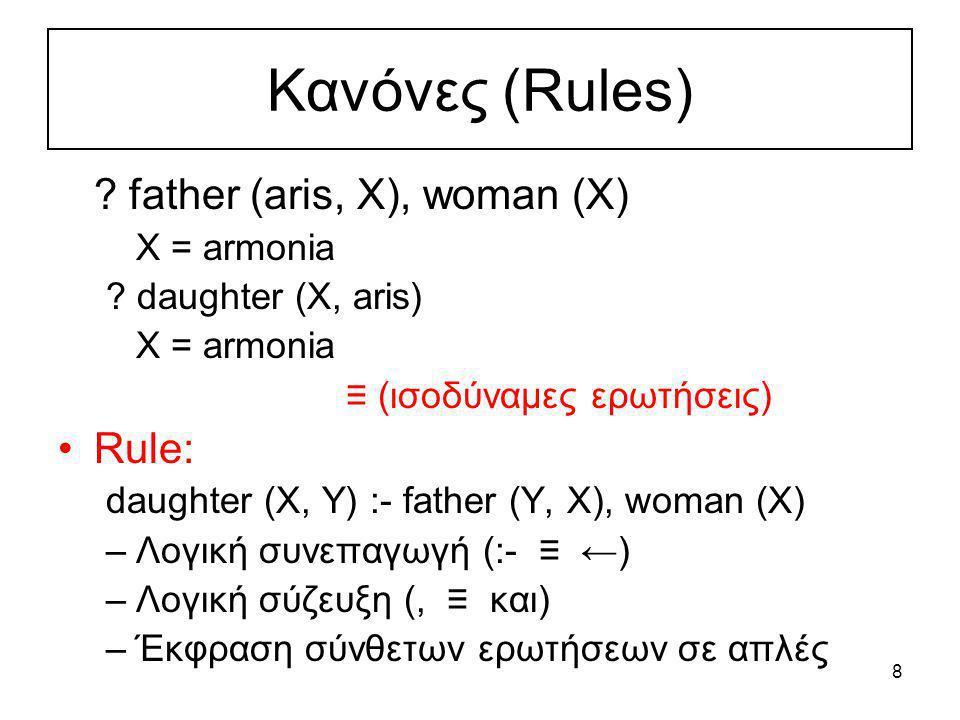 8 Κανόνες (Rules) ? father (aris, X), woman (X) X = armonia ? daughter (X, aris) X = armonia ≡ (ισοδύναμες ερωτήσεις) Rule: daughter (X, Y) :- father