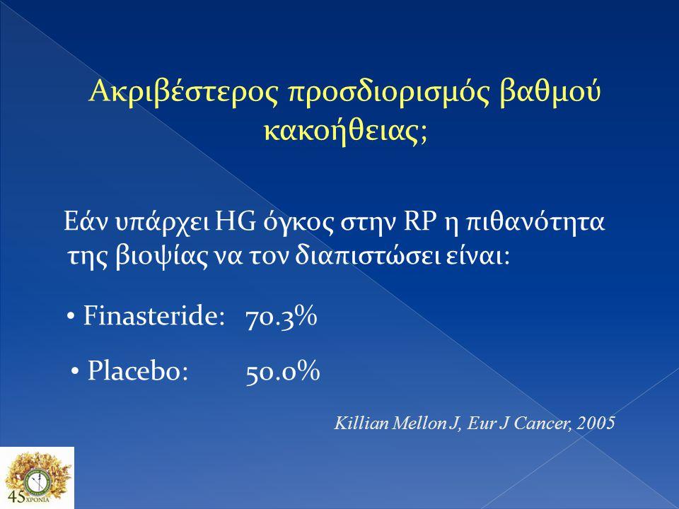 Επίδραση της μείωσης του όγκου του προστάτη στον προσδιορισμό του βαθμού κακοήθειας Placebo -  κίνδυνος απώλειας Finasteride -  βαθμός του σωστού βαθμού κακοήθειας κακοήθειας αλλά ακριβέστερο grading Βελόνα βιοψίας Περισσότερo βιοπτικό υλικό ανά gr προστάτη