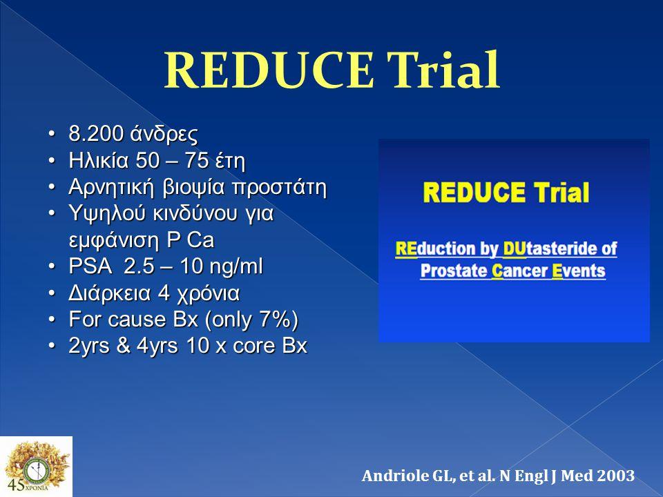 Εάν υπάρχει HG όγκος στην RP η πιθανότητα της βιοψίας να τον διαπιστώσει είναι: Finasteride: 70.3% Placebo:50.0% Killian Mellon J, Eur J Cancer, 2005