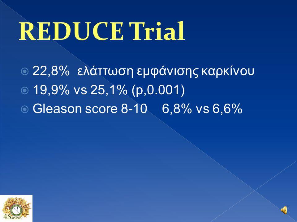 8.200 άνδρες8.200 άνδρες Ηλικία 50 – 75 έτηΗλικία 50 – 75 έτη Αρνητική βιοψία προστάτηΑρνητική βιοψία προστάτη Υψηλού κινδύνου για εμφάνιση P CaΥψηλού κινδύνου για εμφάνιση P Ca PSA 2.5 – 10 ng/mlPSA 2.5 – 10 ng/ml Διάρκεια 4 χρόνιαΔιάρκεια 4 χρόνια For cause Bx (only 7%)For cause Bx (only 7%) 2yrs & 4yrs 10 x core Bx2yrs & 4yrs 10 x core Bx Andriole GL, et al.