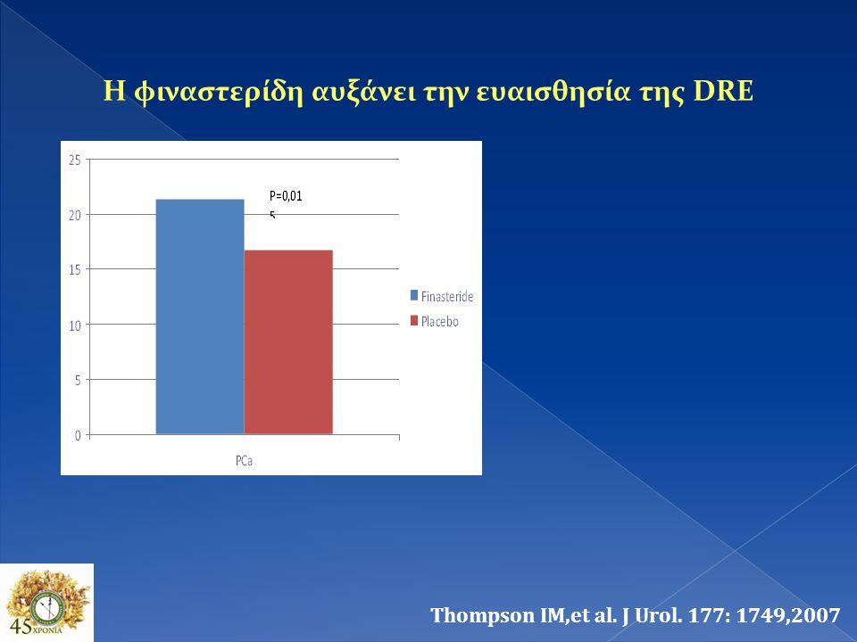  PSA ≥ 0,3 ng/ml από το ναδίρ: καλύτερος προγνωστικός δείκτης από το διπλασιασμό του PSA σε άνδρες υπό 5- ARIs  Η αρχική μείωση του PSA με τη dutasteride δεν σχετίζοταν ούτε με τη διάγνωση ούτε με το grade του Ca P  Αντίθετα η αύξηση του PSA μετά σχετίζεται σημαντικά με τη διάγνωση high grade CaP σε σχέση με το placebo.