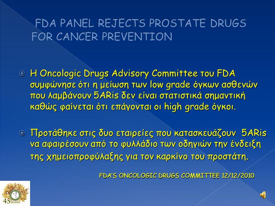Πρωτοβάθμια πρόληψη Η φιναστερίδη μειώνει κατά 25% την εμφάνιση καρκίνου του προστάτη Η ανάλυση των στοιχείων δεν δείχνει ότι η φιναστερίδη εισάγει πτωχότερη διαφοροποίηση