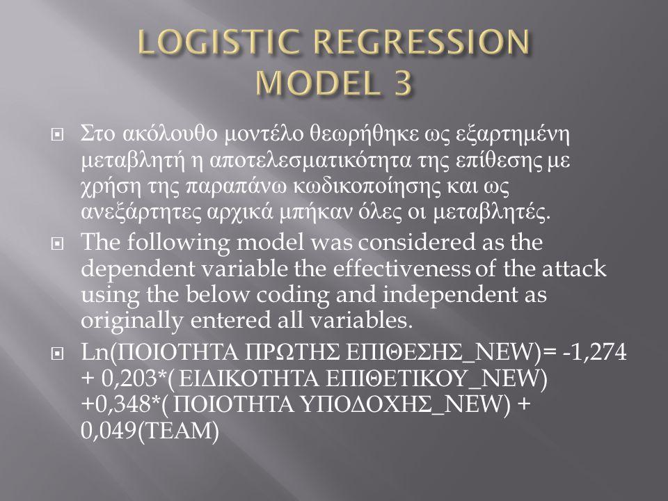  Στο ακόλουθο μοντέλο θεωρήθηκε ως εξαρτημένη μεταβλητή η αποτελεσματικότητα της επίθεσης με χρήση της παραπάνω κωδικοποίησης και ως ανεξάρτητες αρχικά μπήκαν όλες οι μεταβλητές.