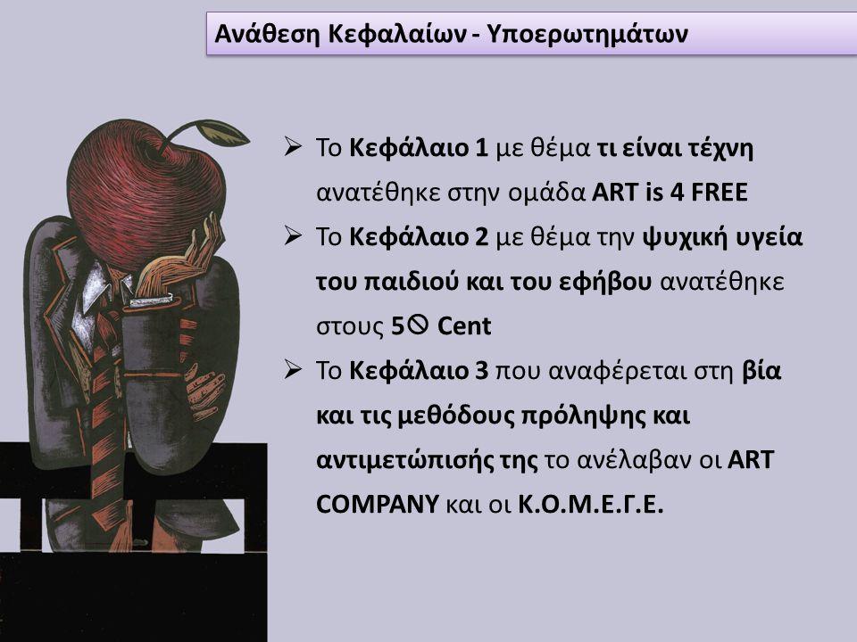 Ανάθεση Κεφαλαίων - Υποερωτημάτων  Το Κεφάλαιο 1 με θέμα τι είναι τέχνη ανατέθηκε στην ομάδα ART is 4 FREE  Το Κεφάλαιο 2 με θέμα την ψυχική υγεία του παιδιού και του εφήβου ανατέθηκε στους 5  Cent  Το Κεφάλαιο 3 που αναφέρεται στη βία και τις μεθόδους πρόληψης και αντιμετώπισής της το ανέλαβαν οι ART COMPANY και οι Κ.Ο.Μ.Ε.Γ.Ε.
