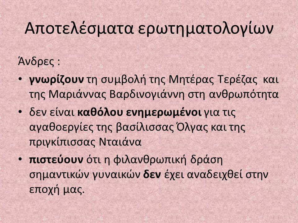 Σχήμα 1: Γνωρίζετε ποιο βραβείο Νόμπελ δόθηκε στη Μητέρα Τερέζα; Σχήμα 2:Γνωρίζετε τις φιλανθρωπικές δράσεις με τις οποίες ασχολήθηκε η βασίλισσα Όλγα;