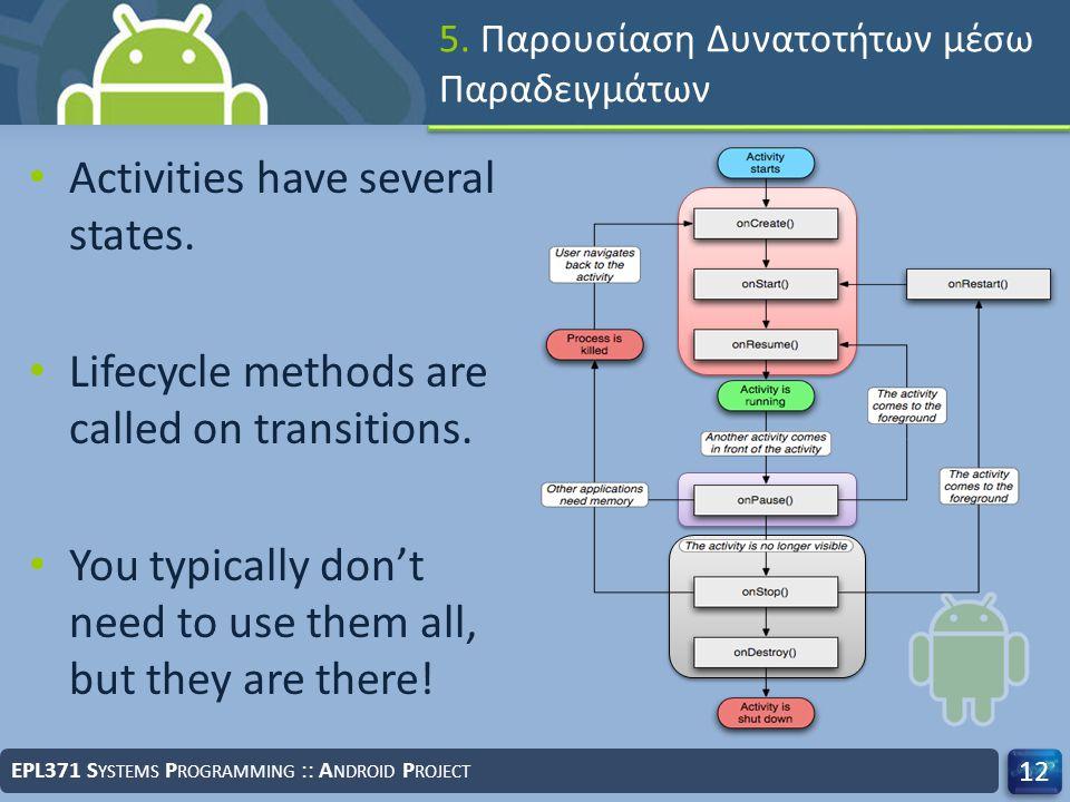 5. Παρουσίαση Δυνατοτήτων μέσω Παραδειγμάτων Activities have several states. Lifecycle methods are called on transitions. You typically don't need to