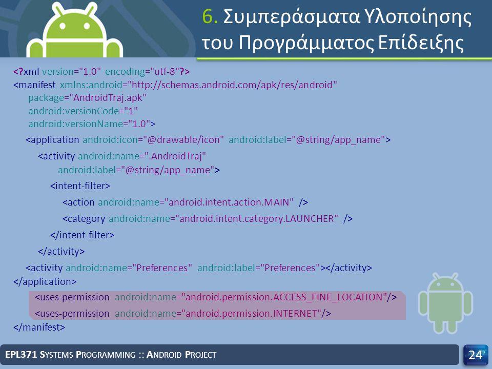 6. Συμπεράσματα Υλοποίησης του Προγράμματος Επίδειξης EPL371 S YSTEMS P ROGRAMMING :: A NDROID P ROJECT 24 <manifest xmlns:android=