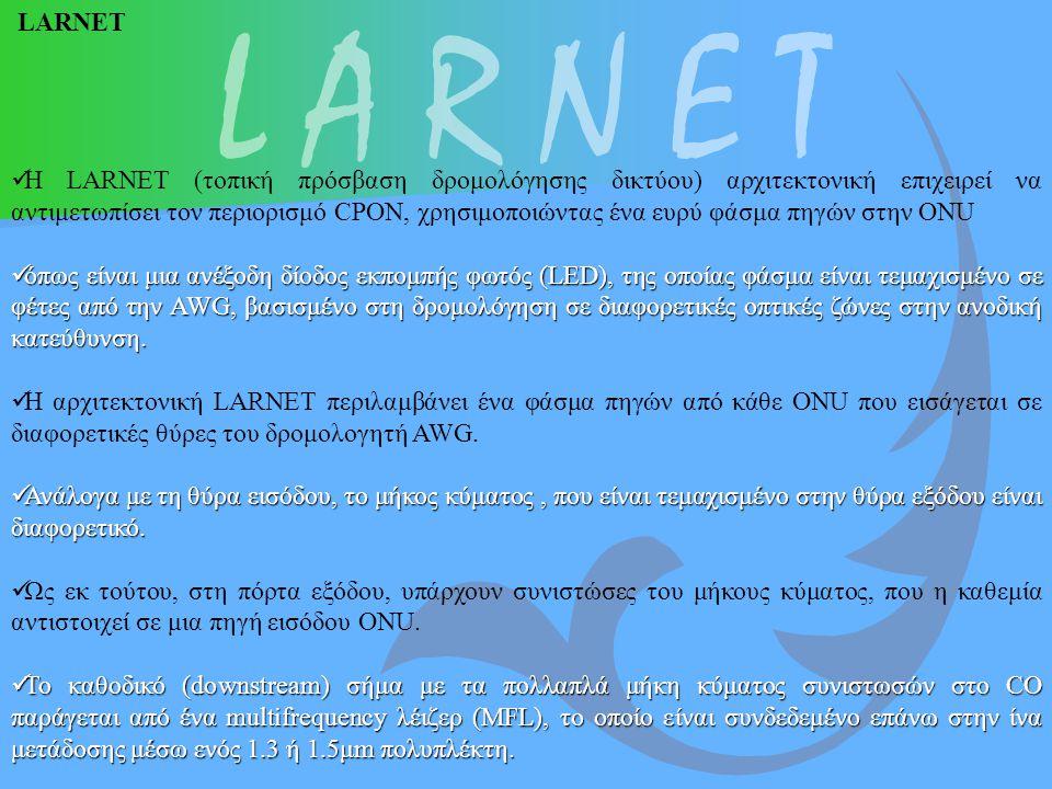 LARNET Η LARNET (τοπική πρόσβαση δρομολόγησης δικτύου) αρχιτεκτονική επιχειρεί να αντιμετωπίσει τον περιορισμό CPON, χρησιμοποιώντας ένα ευρύ φάσμα πη