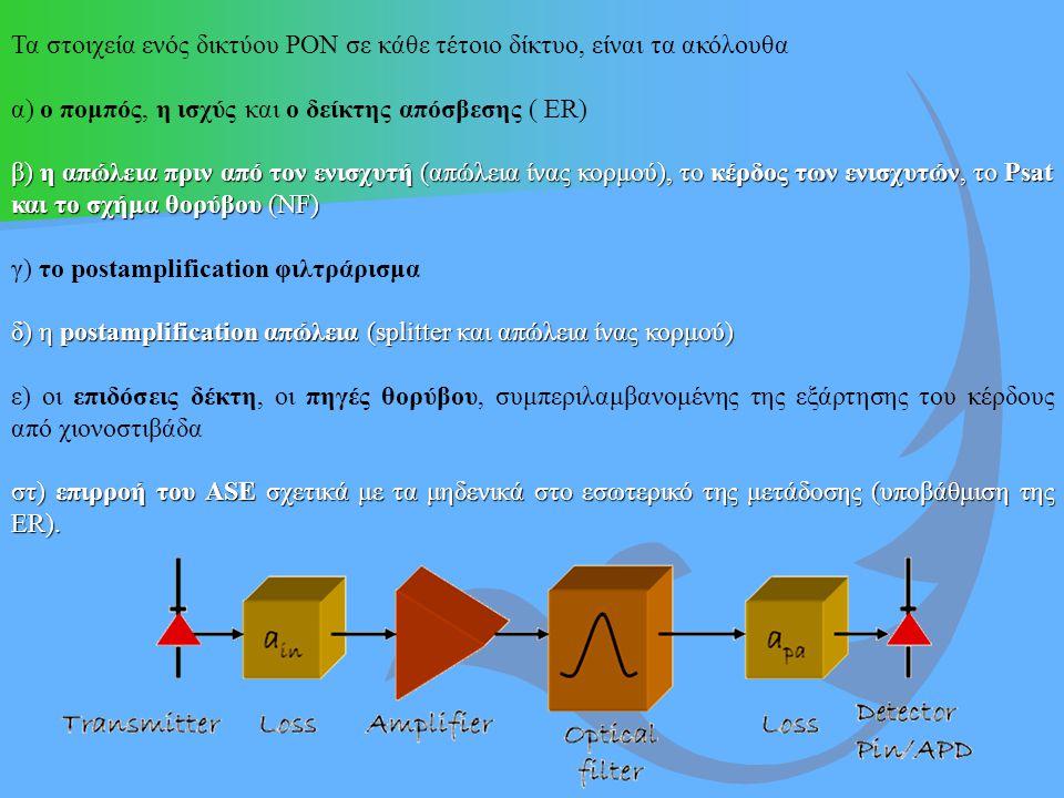 Τα στοιχεία ενός δικτύου PON σε κάθε τέτοιο δίκτυο, είναι τα ακόλουθα α) ο πομπός, η ισχύς και ο δείκτης απόσβεσης ( ER) β) η απώλεια πριν από τον ενι