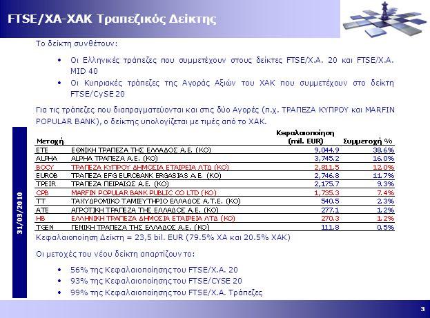 3 Το δείκτη συνθέτουν: Οι Ελληνικές τράπεζες που συμμετέχουν στους δείκτες FTSE/Χ.Α.