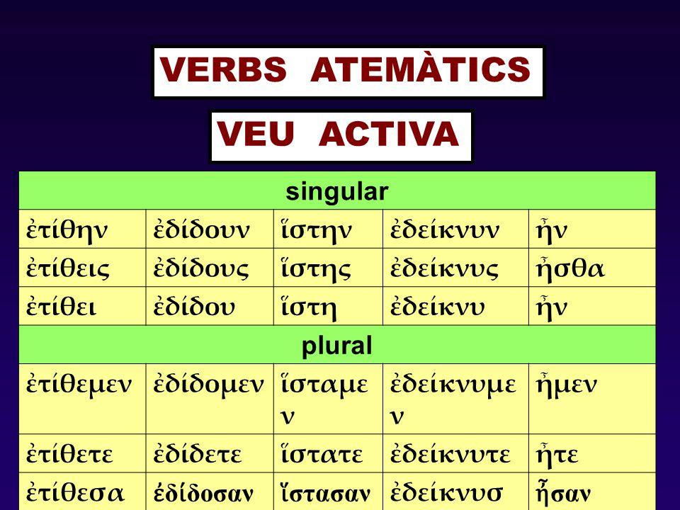 VERBS ATEMÀTICS VEU ACTIVA singular ἐτίθηνἐδίδουνἵστηνἐδείκνυνἦν ἐτίθειςἐδίδουςἵστηςἐδείκνυςἦσθα ἐτίθειἐδίδουἵστηἐδείκνυἦν plural ἐτίθεμενἐδίδομενἵσταμε ν ἐδείκνυμε ν ἦμεν ἐτίθετεἐδίδετεἵστατεἐδείκνυτεἦτε ἐτίθεσα ν ἐ δ ί δοσαν ἵ στασαν ἐδείκνυσ αν ἦ σαν