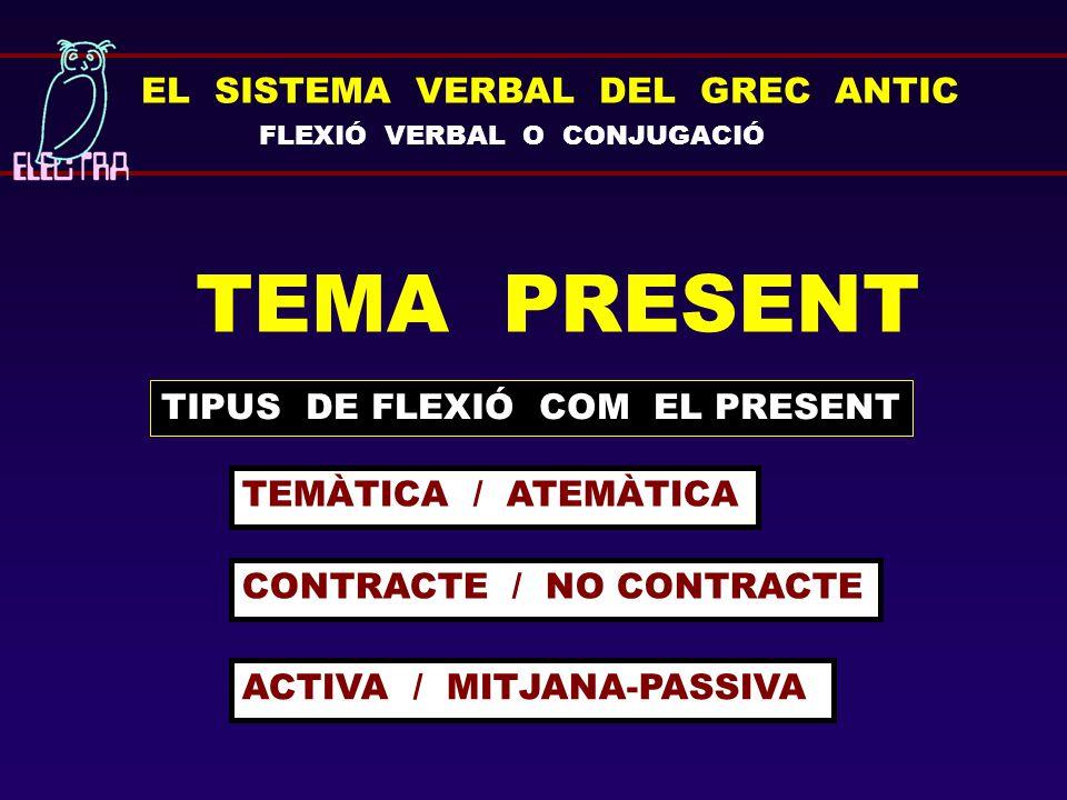EL SISTEMA VERBAL DEL GREC ANTIC FLEXIÓ VERBAL O CONJUGACIÓ TEMA PRESENT TIPUS DE FLEXIÓ COM EL PRESENT TEMÀTICA / ATEMÀTICA CONTRACTE / NO CONTRACTE ACTIVA / MITJANA-PASSIVA
