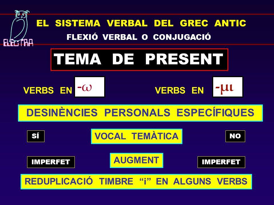 EL SISTEMA VERBAL DEL GREC ANTIC FLEXIÓ VERBAL O CONJUGACIÓ TEMA DE PRESENT VERBS EN -ω-ω -μι DESINÈNCIES PERSONALS ESPECÍFIQUES VOCAL TEMÀTICA AUGMENT REDUPLICACIÓ TIMBRE i EN ALGUNS VERBS SÍNO IMPERFET
