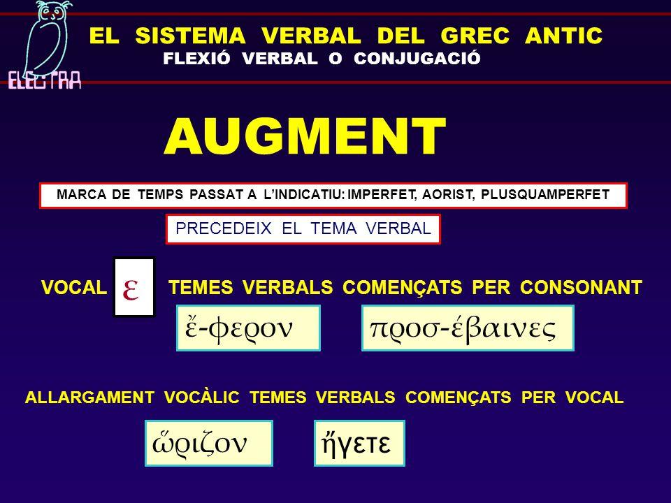 EL SISTEMA VERBAL DEL GREC ANTIC FLEXIÓ VERBAL O CONJUGACIÓ AUGMENT MARCA DE TEMPS PASSAT A L'INDICATIU: IMPERFET, AORIST, PLUSQUAMPERFET PRECEDEIX EL TEMA VERBAL TEMES VERBALS COMENÇATS PER CONSONANT ALLARGAMENT VOCÀLIC TEMES VERBALS COMENÇATS PER VOCAL VOCAL ε ἤ γετε ὥριζον ἔ-φερον προσ-έβαινες