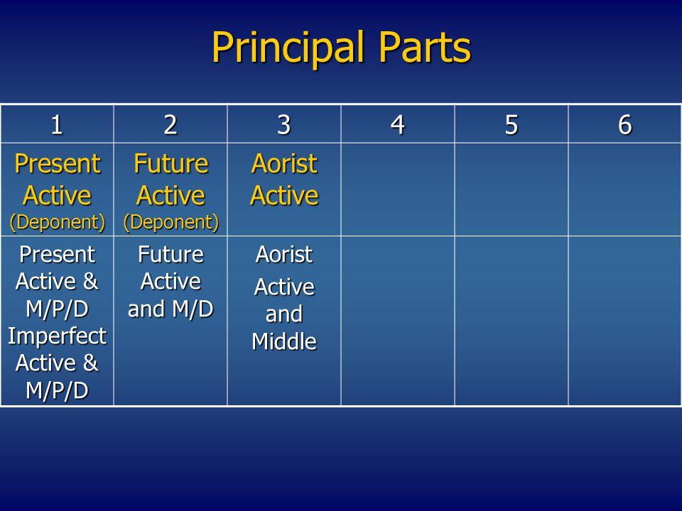 Principal Parts 123456 Present Active (Deponent) Future Active (Deponent) Aorist Active Present Active & M/P/D Imperfect Active & M/P/D Future Active