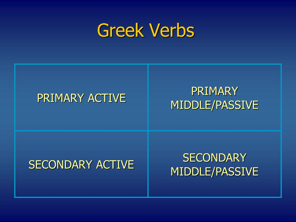 Greek Verbs PRIMARY ACTIVE PRIMARY MIDDLE/PASSIVE SECONDARY ACTIVE SECONDARY MIDDLE/PASSIVE