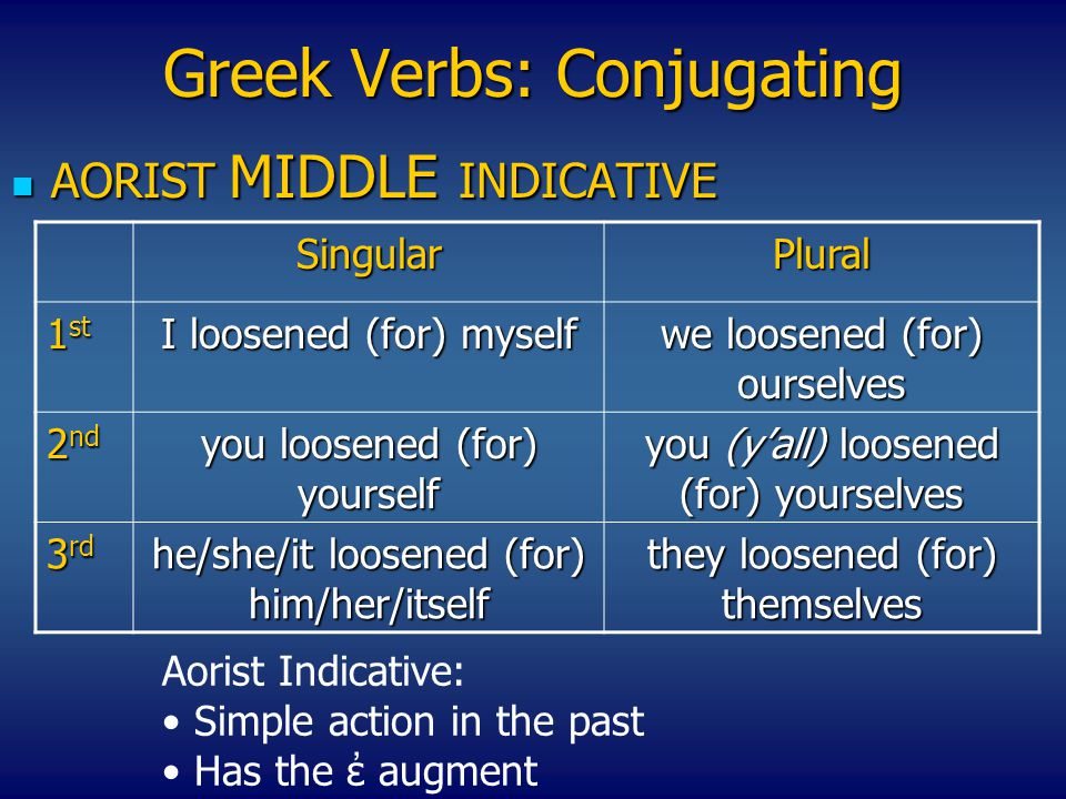 Greek Verbs: Conjugating AORIST MIDDLE INDICATIVE AORIST MIDDLE INDICATIVE SingularPlural 1 st I loosened (for) myself we loosened (for) ourselves 2 n
