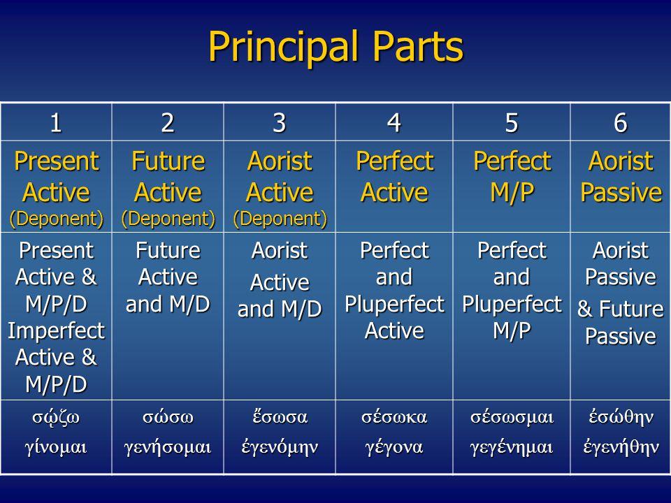 Principal Parts 123456 Present Active (Deponent) Future Active (Deponent) Aorist Active (Deponent) Perfect Active Perfect M/P Aorist Passive Present A