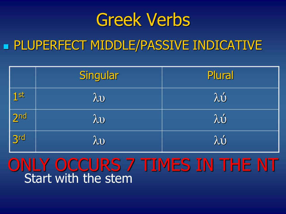 Greek Verbs PLUPERFECT ΜIDDLE/PASSIVE INDICATIVE PLUPERFECT ΜIDDLE/PASSIVE INDICATIVE SingularPlural 1 st λυ λύλύλύλύ 2 nd λυ λύλύλύλύ 3 rd λυ λύλύλύλύ Start with the stem ONLY OCCURS 7 TIMES IN THE NT