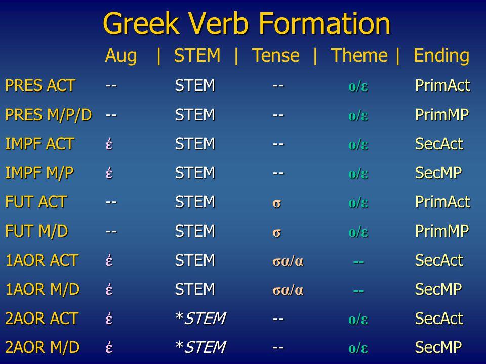 Greek Verb Formation Αug | STEM | Tense | Theme | Ending PRES ACT --STEM-- o/ε PrimAct PRES M/P/D--STEM-- o/ε PrimMP IMPF ACT ἐ STEM-- o/ε SecAct ΙΜPF