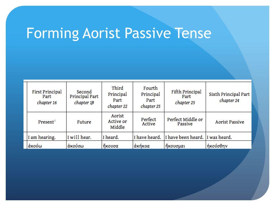 Forming Aorist Passive Tense